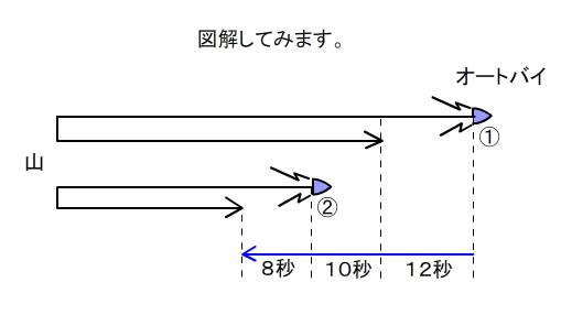 Capture_2014_07_17_11_31_28_839