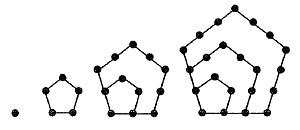中学 中学1年 数学 図形 : 碁石並べの規則性→(桜蔭中学 ...